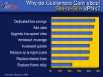 why do customers care about site to site vpns