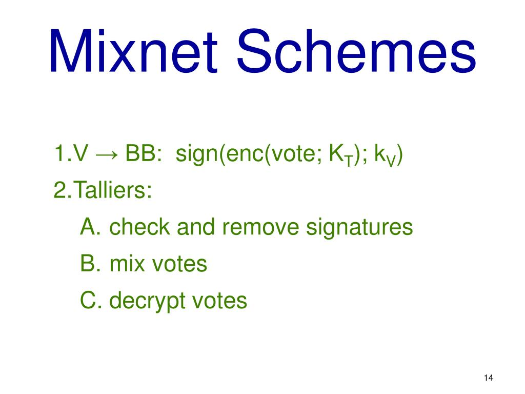 PPT - Coercion-Resistant Remote Voting PowerPoint Presentation - ID