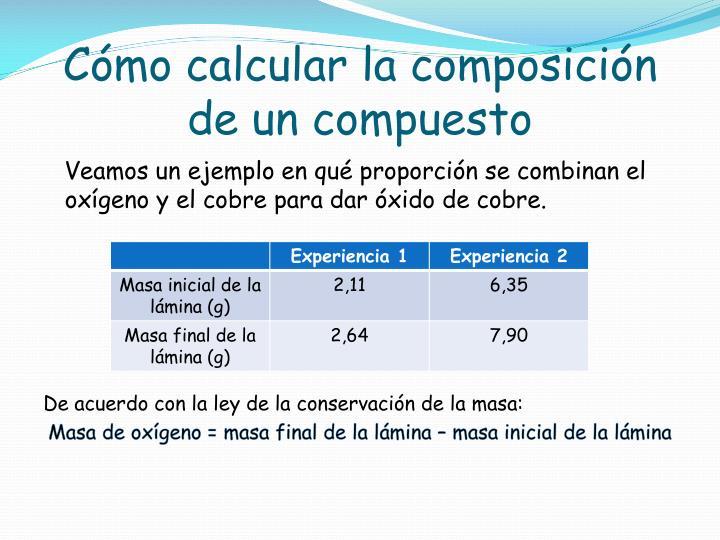 Cómo calcular la composición de un compuesto