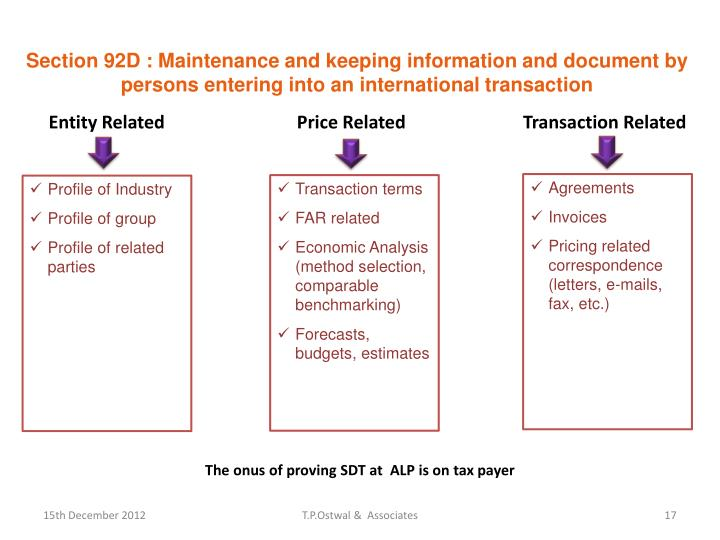 Section 92D : Maintenance and keeping information and document by persons entering into an international transaction