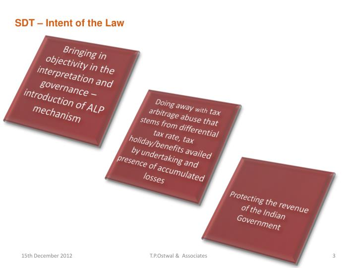 SDT – Intent of the Law