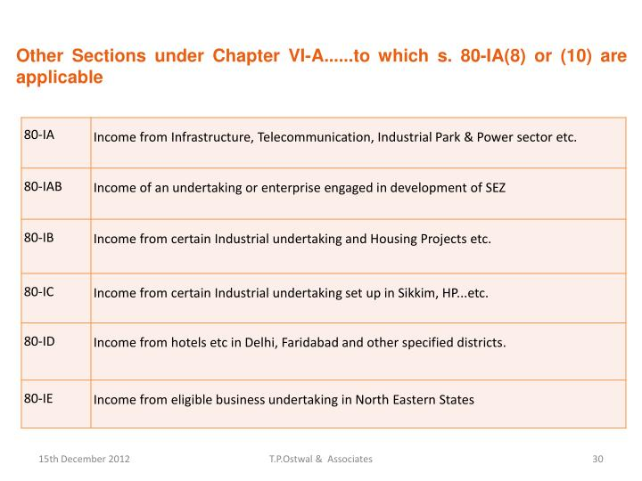 Other Sections under Chapter VI-A......to which s. 80-IA(8) or (10) are applicable