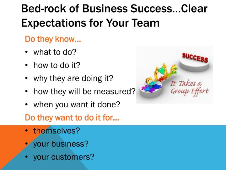 Bed-rock of Business Success…Clear Expectations for Your Team