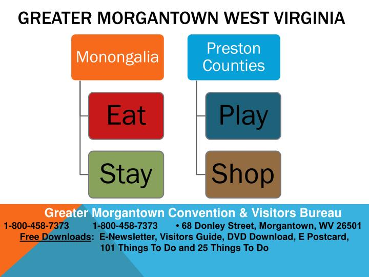 Greater Morgantown West Virginia