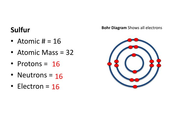 Ppt Part A Atomic Structure Powerpoint Presentation Id5443969