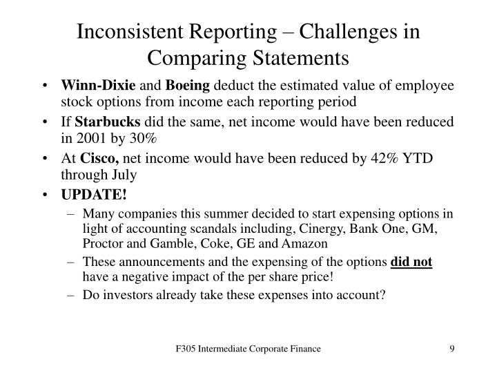 Inconsistent Reporting – Challenges in Comparing Statements