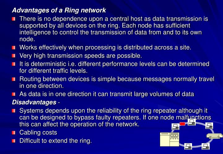 Advantages of a Ring network