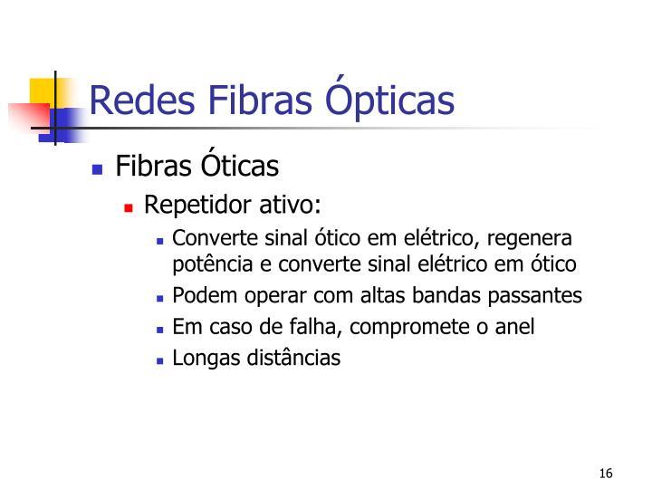 Redes Fibras Ópticas