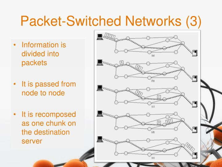 Packet-Switched Networks (3)