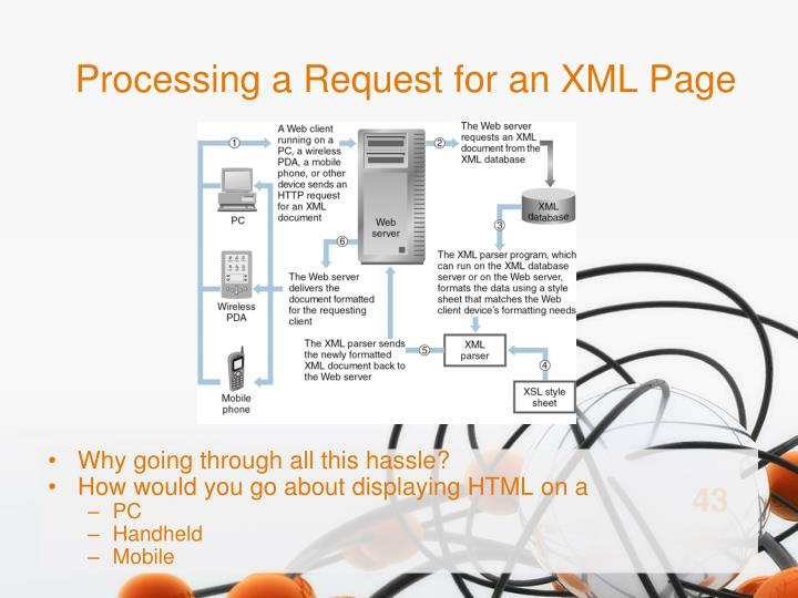 Processing a Request for an XML Page