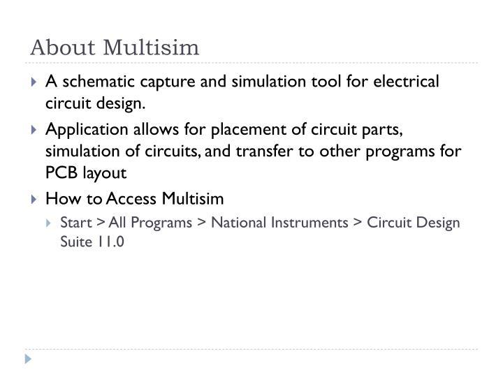 About multisim