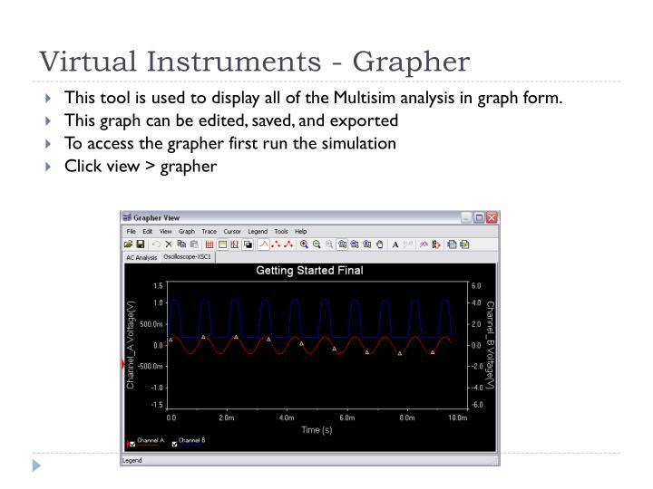 Virtual Instruments -
