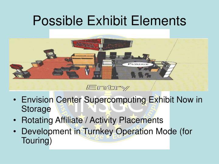 Possible Exhibit Elements