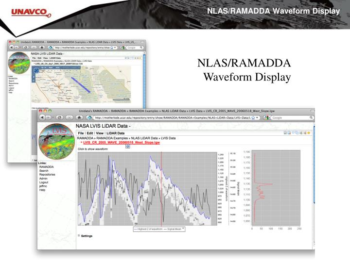 NLAS/RAMADDA Waveform Display