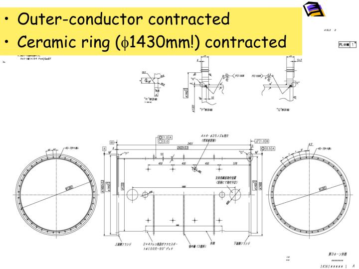 Outer-conductor contracted