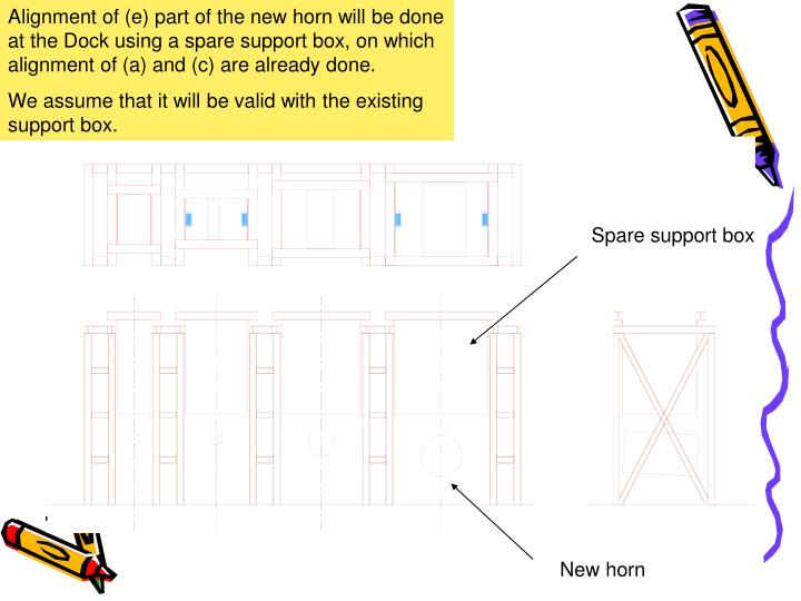 Alignment of (e) part of the new horn will be done at the Dock using a spare support box, on which alignment of (a) and (c) are already done.
