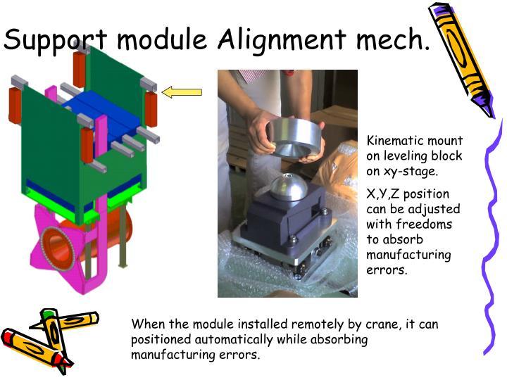 Support module Alignment mech.