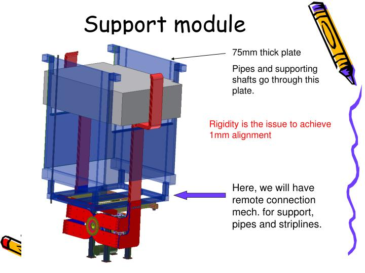 Support module