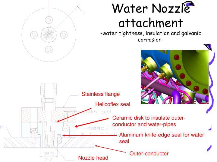 Water Nozzle attachment