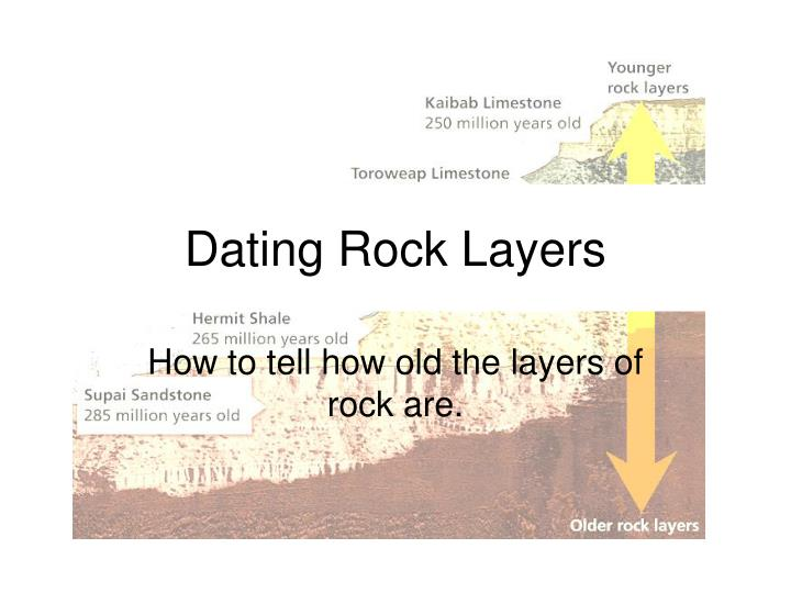 dating rock layers n.