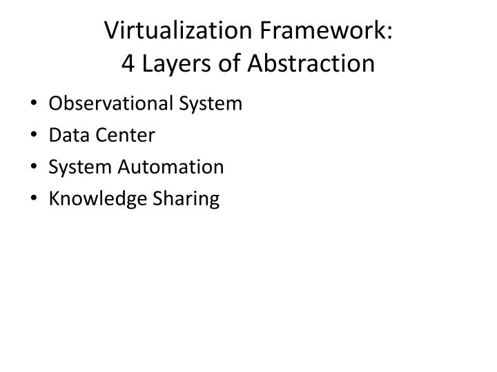 Virtualization Framework: