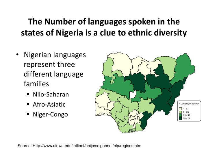 the population and languages spoken in nigeria Here are the top 10 most spoken languages in africa 1 english (over 700 million speakers) in africa, english is the primary language of botswana, cameroon, rwanda, nigeria, sudan, sierra leone, liberia, tanzania, uganda and ghana.