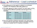 adherence load a schedule