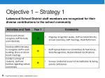 objective 1 strategy 1