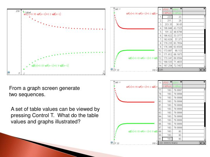From a graph screen generate two sequences.