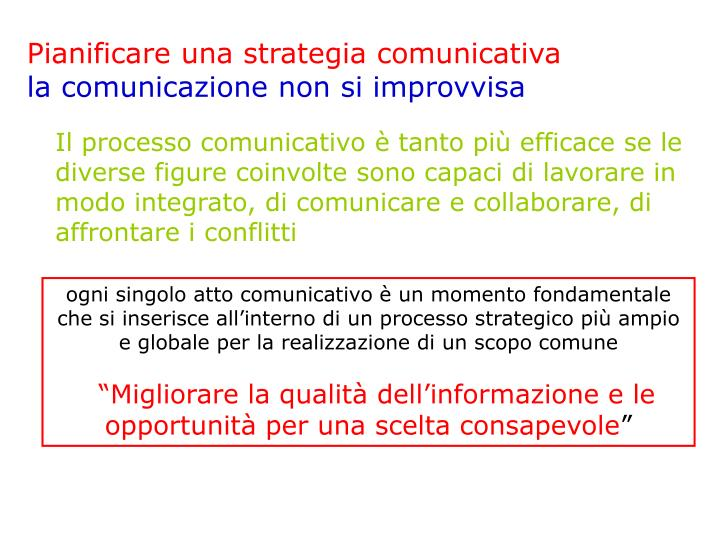 Pianificare una strategia comunicativa