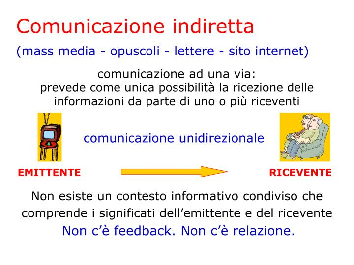 Comunicazione indiretta