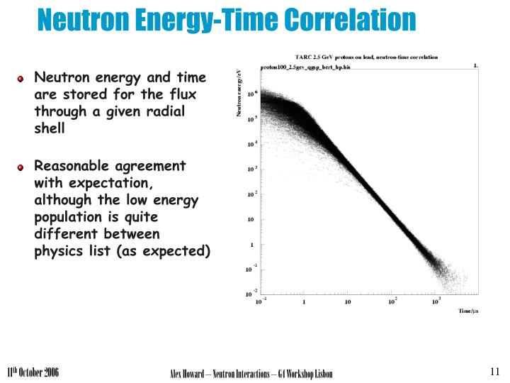 Neutron Energy-Time Correlation