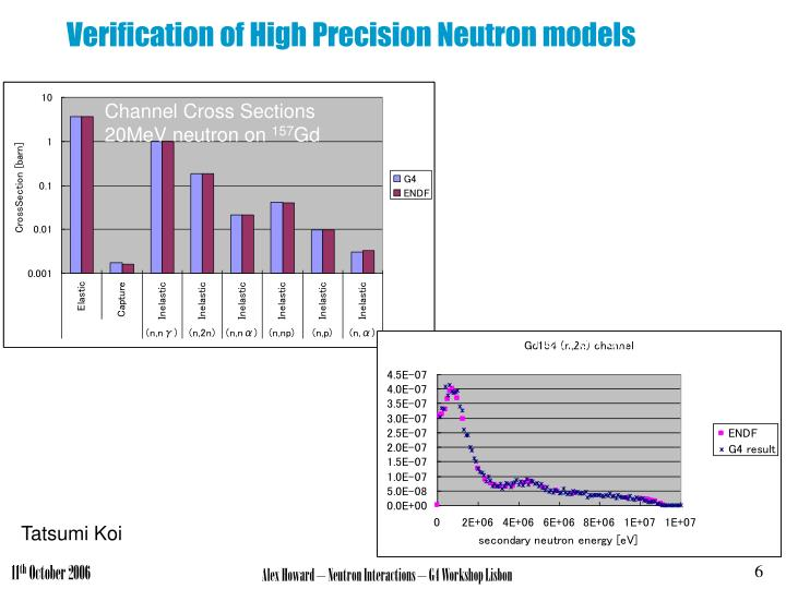 Verification of High Precision Neutron models