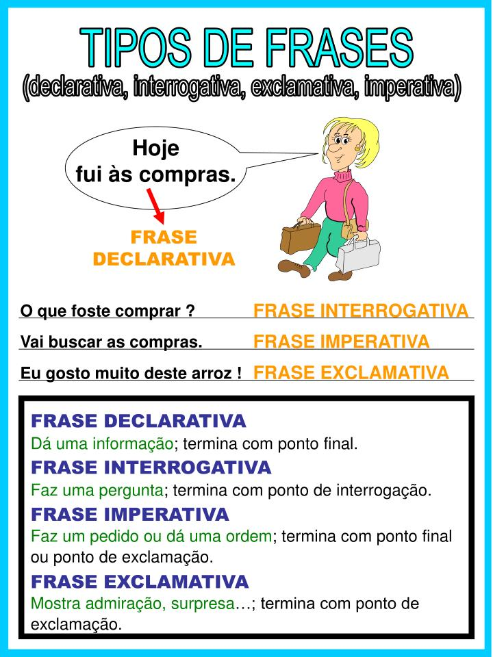 Ppt Frase Powerpoint Presentation Id5447938
