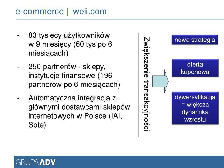 e-commerce | iweii.com