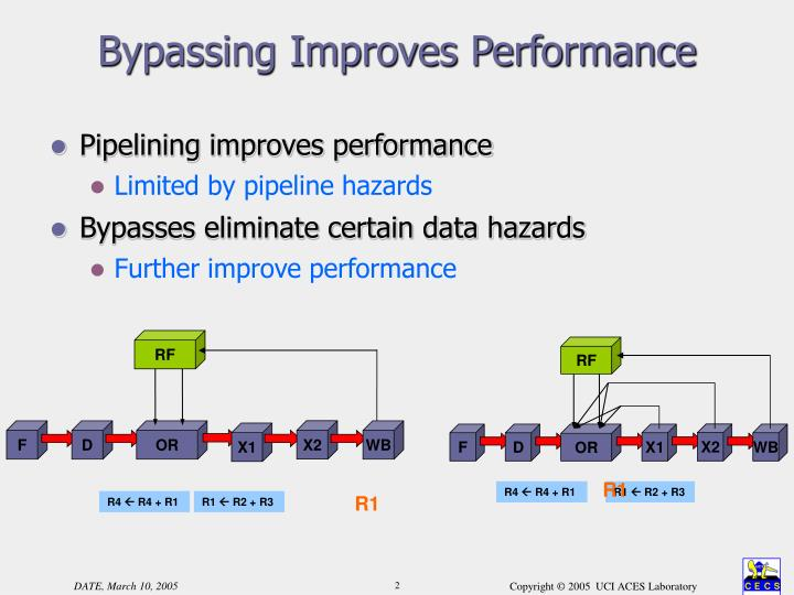 Bypassing improves performance