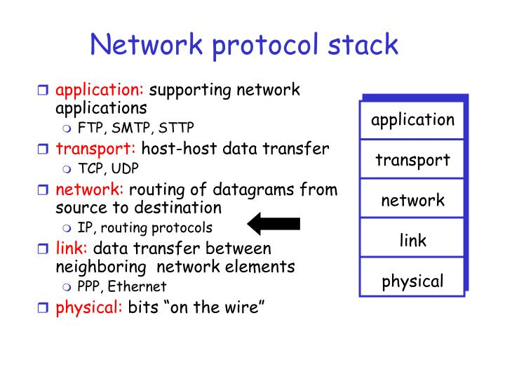 Network protocol stack