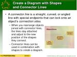 create a diagram with shapes and connector lines