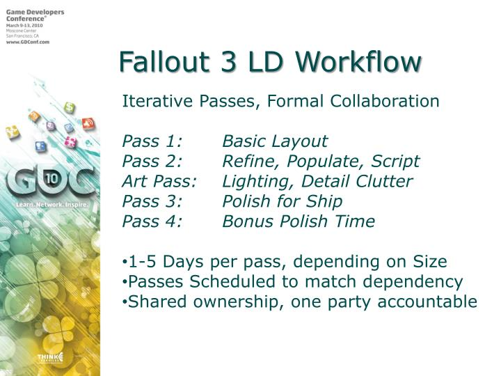 Fallout 3 LD Workflow