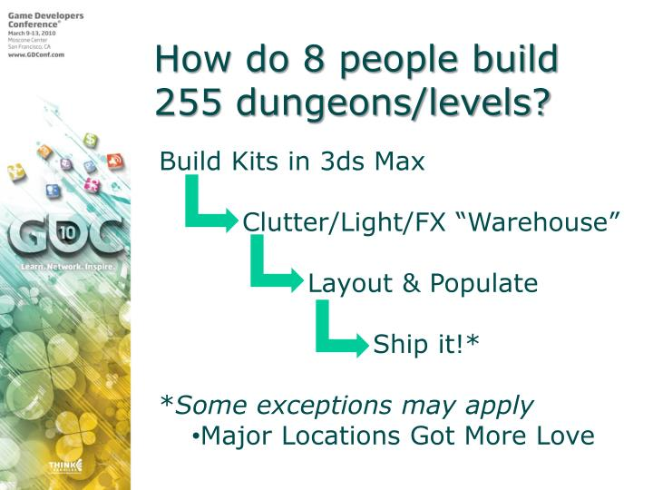 How do 8 people build 255 dungeons/levels?