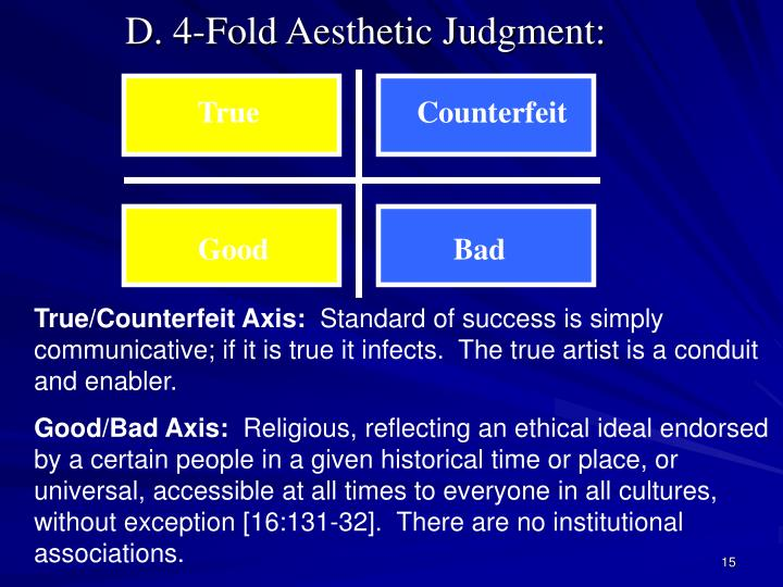 D. 4-Fold Aesthetic Judgment: