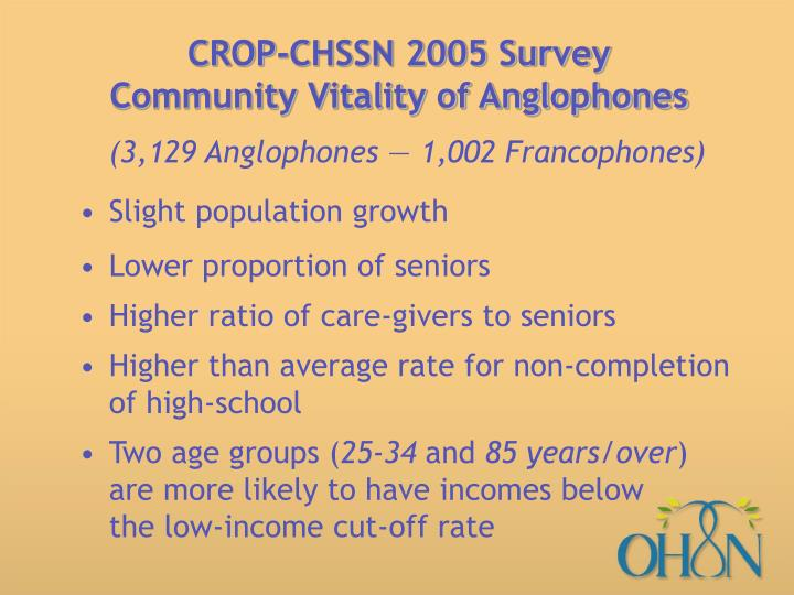 CROP-CHSSN 2005 Survey