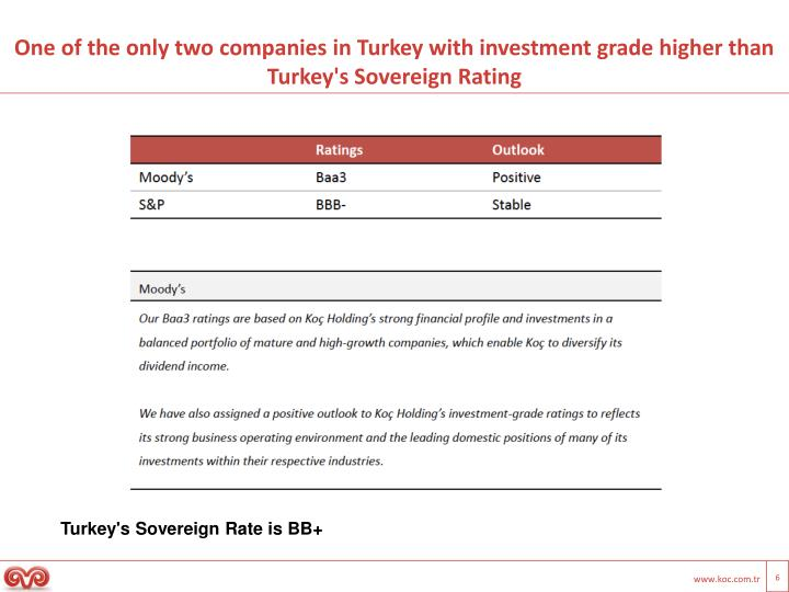 One of the only two companies in Turkey with investment grade higher than Turkey's Sovereign Rating