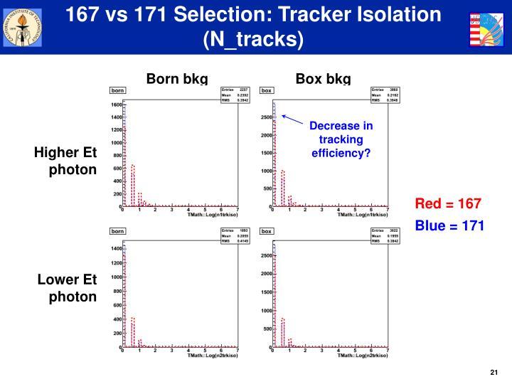 167 vs 171 Selection: Tracker Isolation (N_tracks)