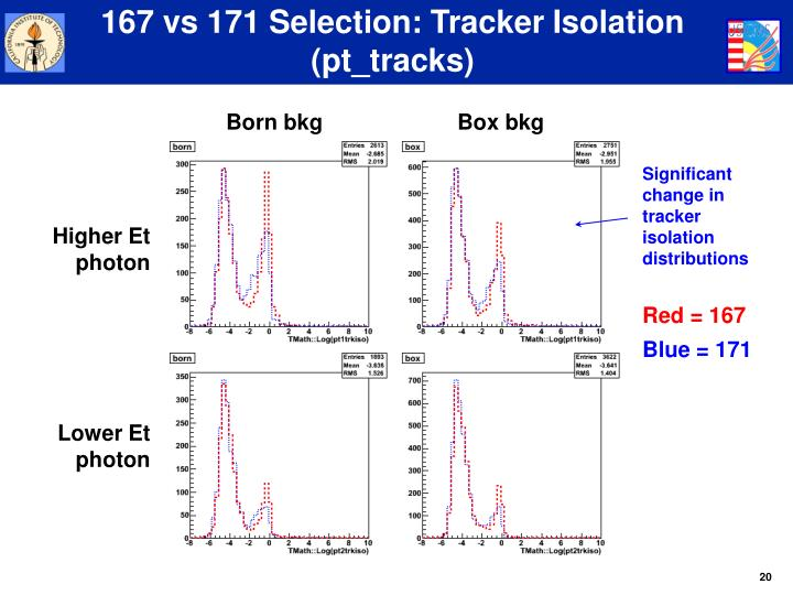 167 vs 171 Selection: Tracker Isolation (pt_tracks)