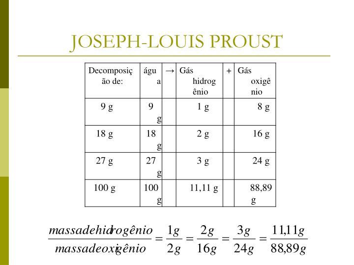 JOSEPH-LOUIS PROUST