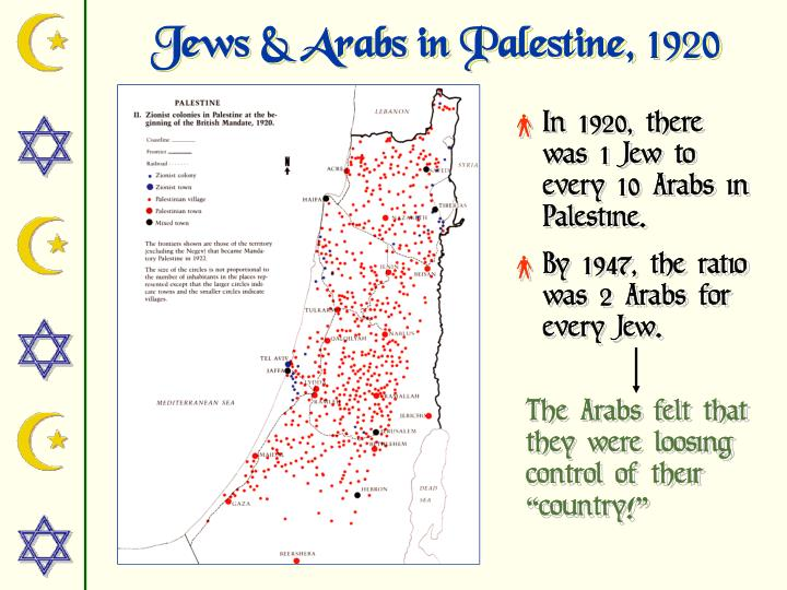 Jews & Arabs in Palestine,