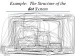 example the structure of the dot system
