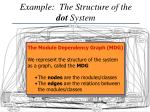 example the structure of the dot system1