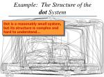 example the structure of the dot system2
